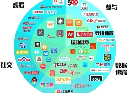 梅县 互联网体育