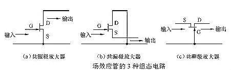 mosfet放大器概述-mosfet放大器配置电压与电路原理解析-KIA MOS管