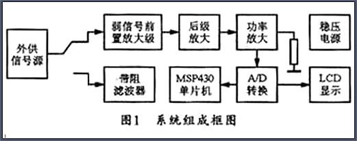 MOS管功率放大器电路图