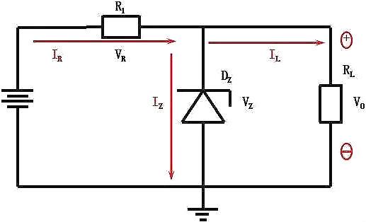 MOSFET的导通电阻