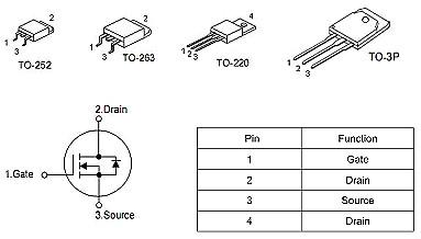 10串-16串保护板MOS管,100A/ 85V,KNX3208A