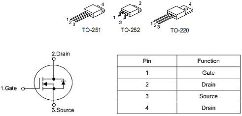 智能家居控制器MOS管,50A/60V,50N06