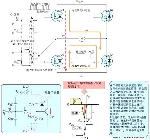 MOSFET管损坏的原因