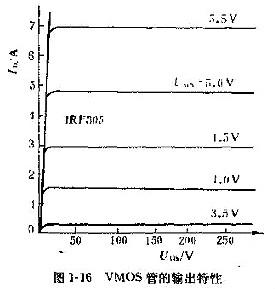 vmos管是什么