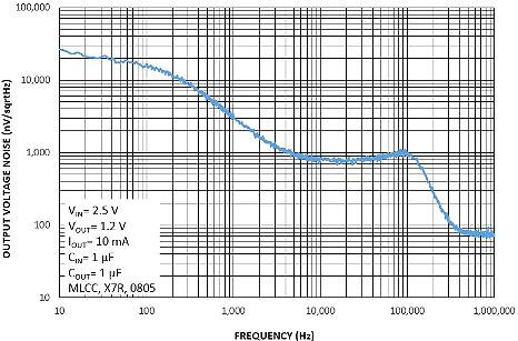 电源,稳定电源电压