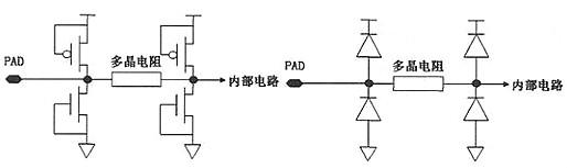 cmos电路分析
