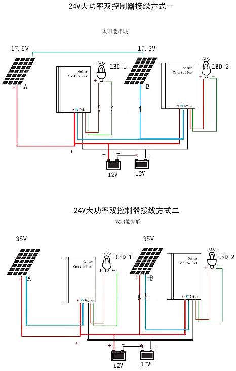 太阳能路灯,控制器