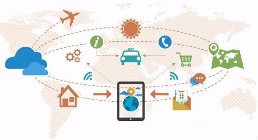 互联网旅游业发展趋势