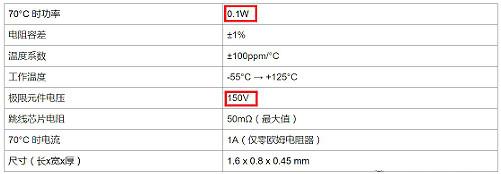 电阻,额定功率,额定电压