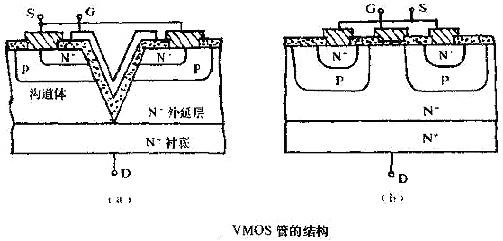 VMOS,VMOS场效应管的检测方法