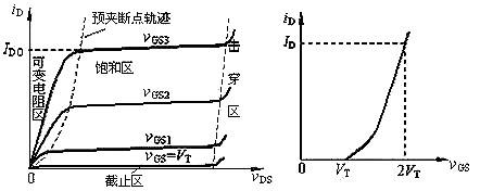nmos电路图