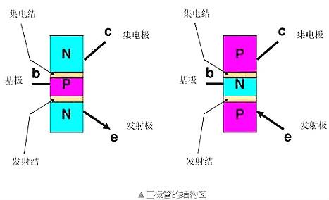 三极管如何实现电子开关的原理及功能详解-电子技术知识-KIA MOS管