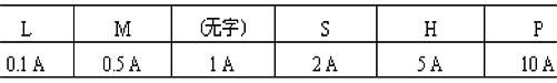7805引脚图和参数