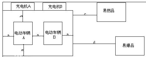 福田风景启动电路图