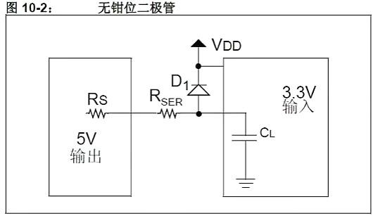 单片机,稳压器,5V转3.3V