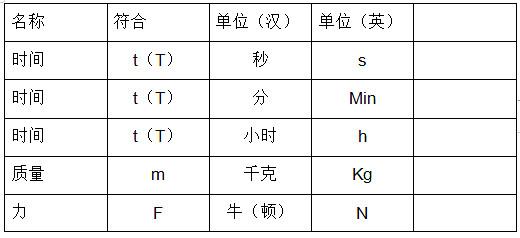 电工基本符号