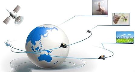 互联网+是什么意思,互联网+