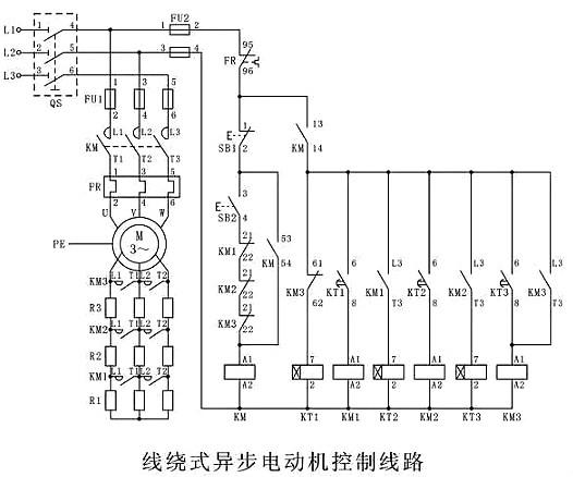 电工电路图(二)线绕式异步电动机控制线路