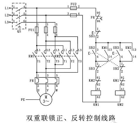 电工电路图(五)双重联锁正,反转控制线路