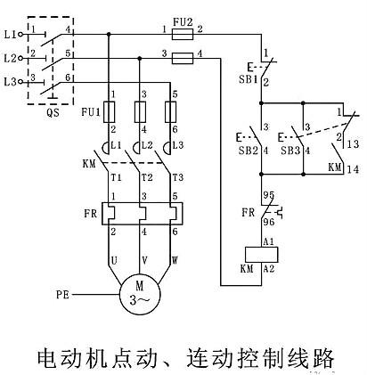 电工电路图(七)电动机点动,连动控制