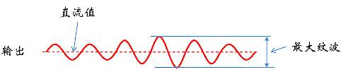 """考验开关电源性能的""""几个""""概念 工程师必懂-KIA MOS管"""