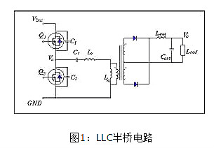 在LLC拓扑中 为什么选用体二极管恢复快的MOSFET-KIA MOS管