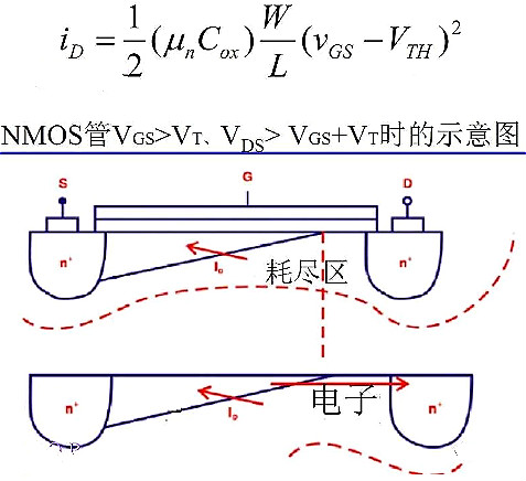 半导体,场效应管