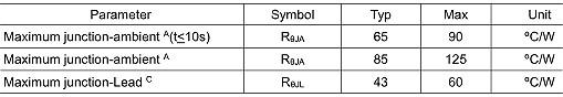 MOS管,-4.0A/-16V,KIA3415