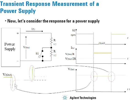 电源,提升电源使用技巧