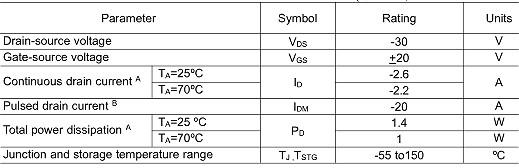 MOS管,-2.6A/-30V,KIA3409