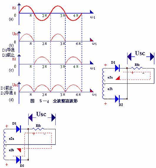 电子电路图,整流二极管的作用,整流电路