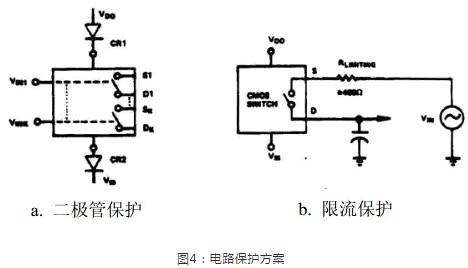 CMOS静电和过压问题
