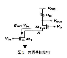 放大器电路,共源共栅放大器