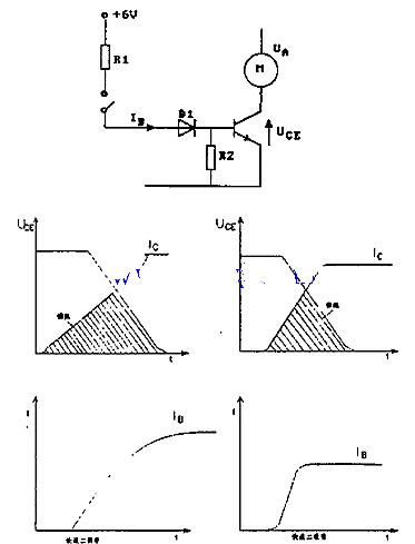 快恢复二极管如何应用解析-快恢复二极管注意事项-KIA MOS管