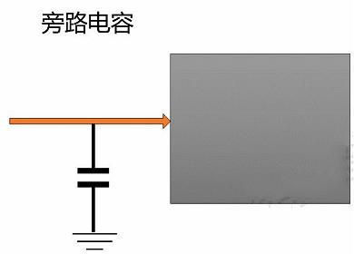"""如何区分""""旁路电容""""和""""去耦电容""""-KIA MOS管"""