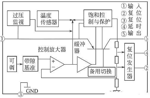 华强电子网 集成稳压器