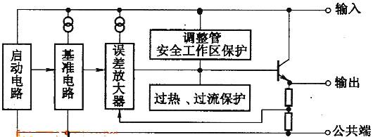 集成稳压器电路结构与特性参数-五端集成稳压器内部电路与应用电路-KIA MOS管