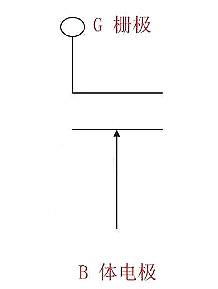 MOSFET,MOSFET与符号