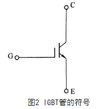 IGBT IGBT驱动