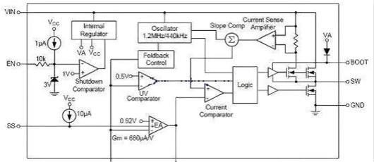 电路分析方法,电路图
