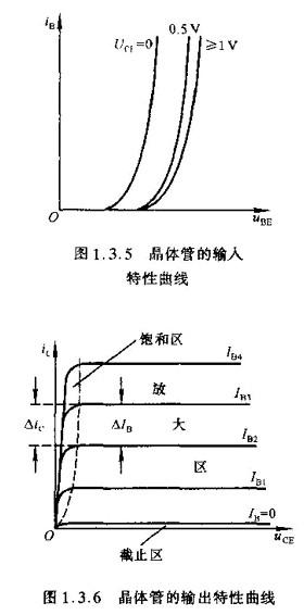 半导体,半导体如何区分