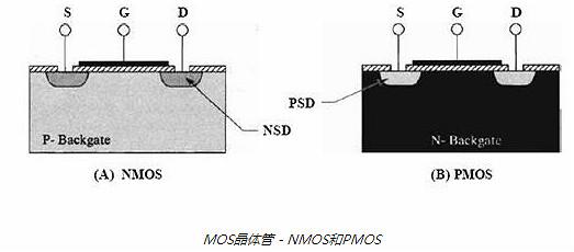 MOS管,晶体管,阈值电压