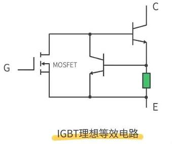 怎样区分场效应管与IGBT管