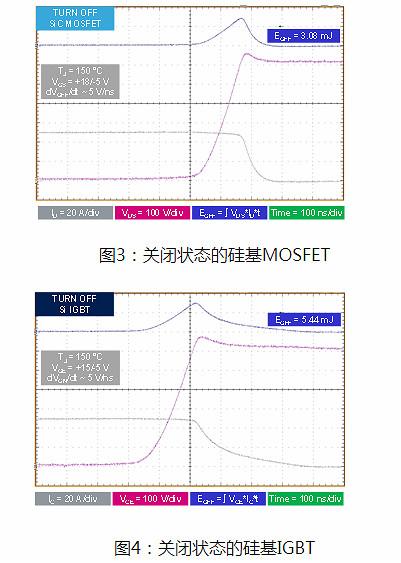 MOSFET,碳化硅