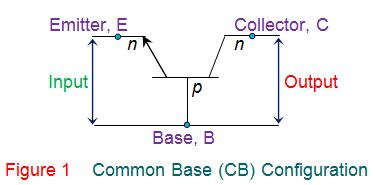 晶体管,晶体管特性