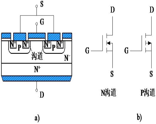 插拔电路中MOSFET的要求(击穿电压、安全操作区域、击穿特征)-KIA MOS管