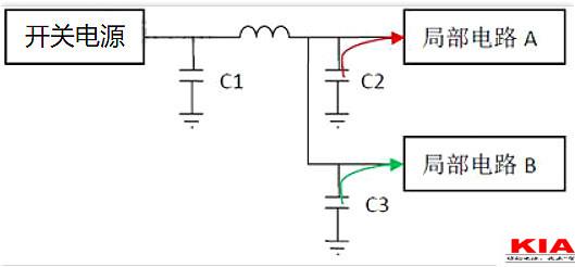 电源,去耦电容,电源设计