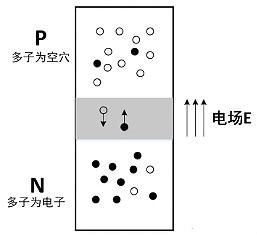 MOS管、三极管、IGBT之间的因果关系 区别与联系最全解析-KIA MOS管