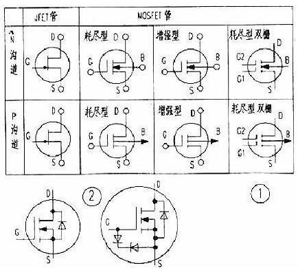 MOS管源极和漏极是否可以互换使用分析-KIA MOS管