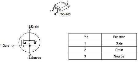 MOS管,3112,110A/120V
